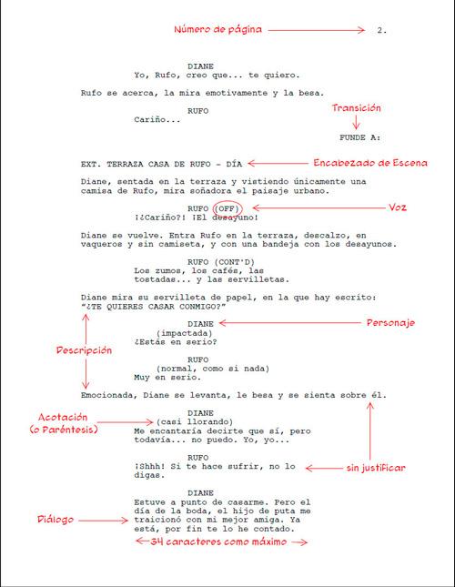 cómo escribir un guion literario